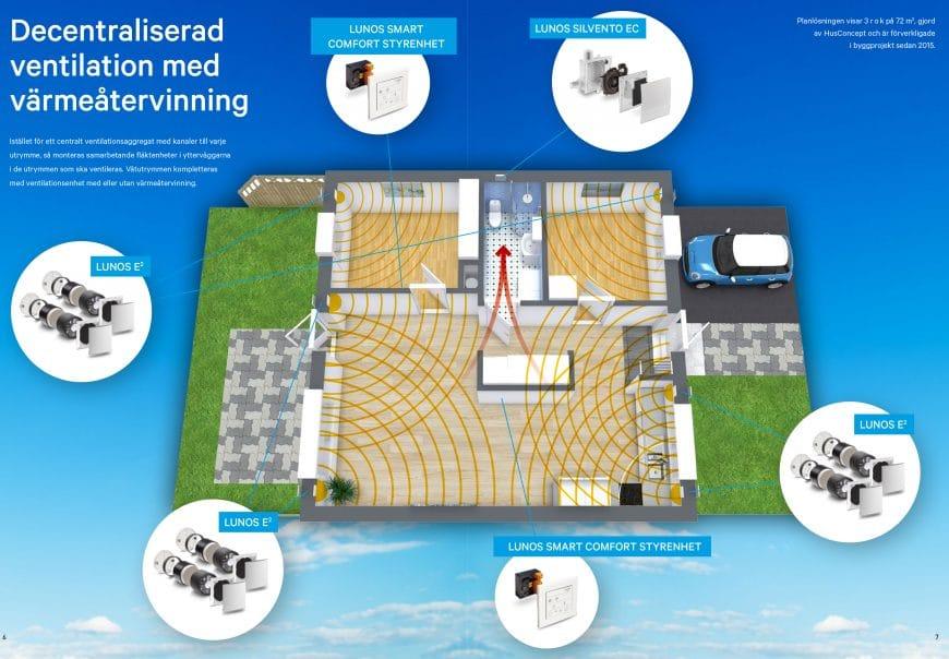 Hur fungerar decentraliserad ventilation från Energy Building